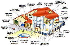 Home automation projects pdf